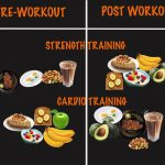 Weight Loss: Tips for Eating Healthy Before and After a Workout